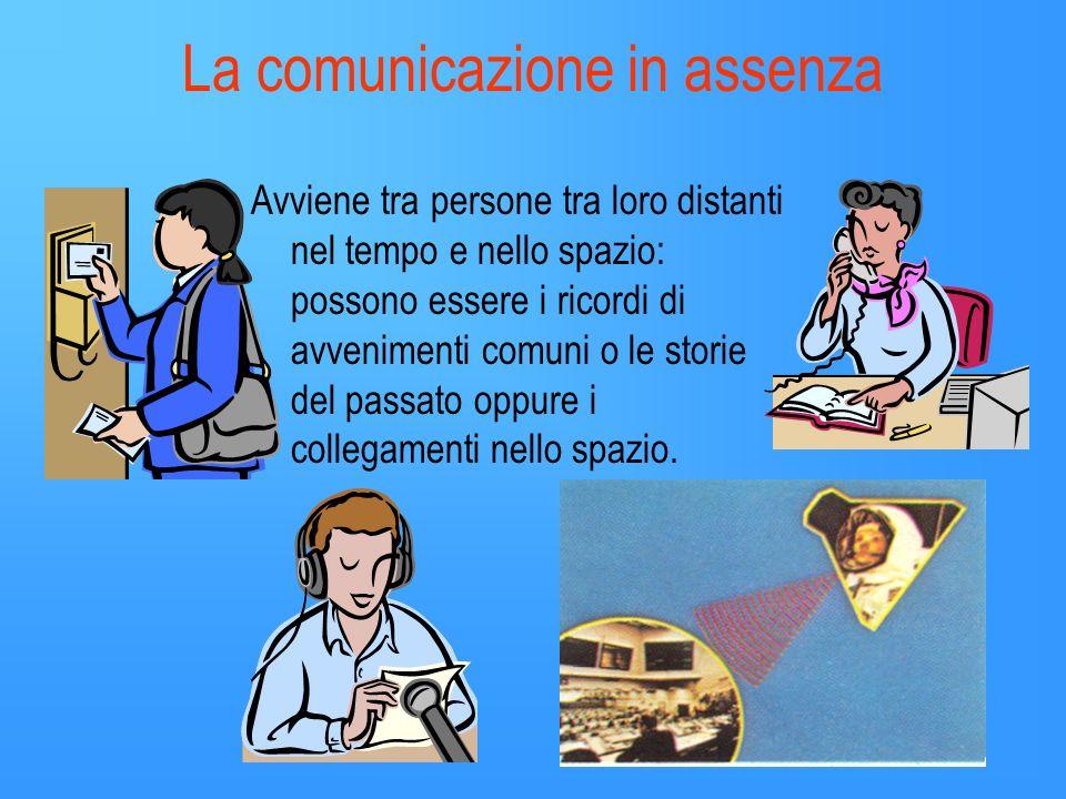 La comunicazione in assenza Avviene tra persone tra loro distanti nel tempo e nello spazio: possono essere i ricordi di avvenimenti comuni o le storie del passato oppure i collegamenti nello spazio.