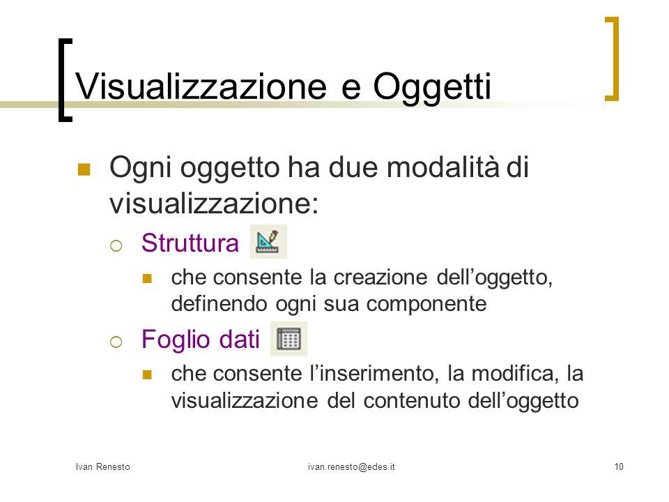 Ivan Renestoivan.renesto@edes.it10 Visualizzazione e Oggetti Ogni oggetto ha due modalità di visualizzazione: Struttura che consente la creazione dell