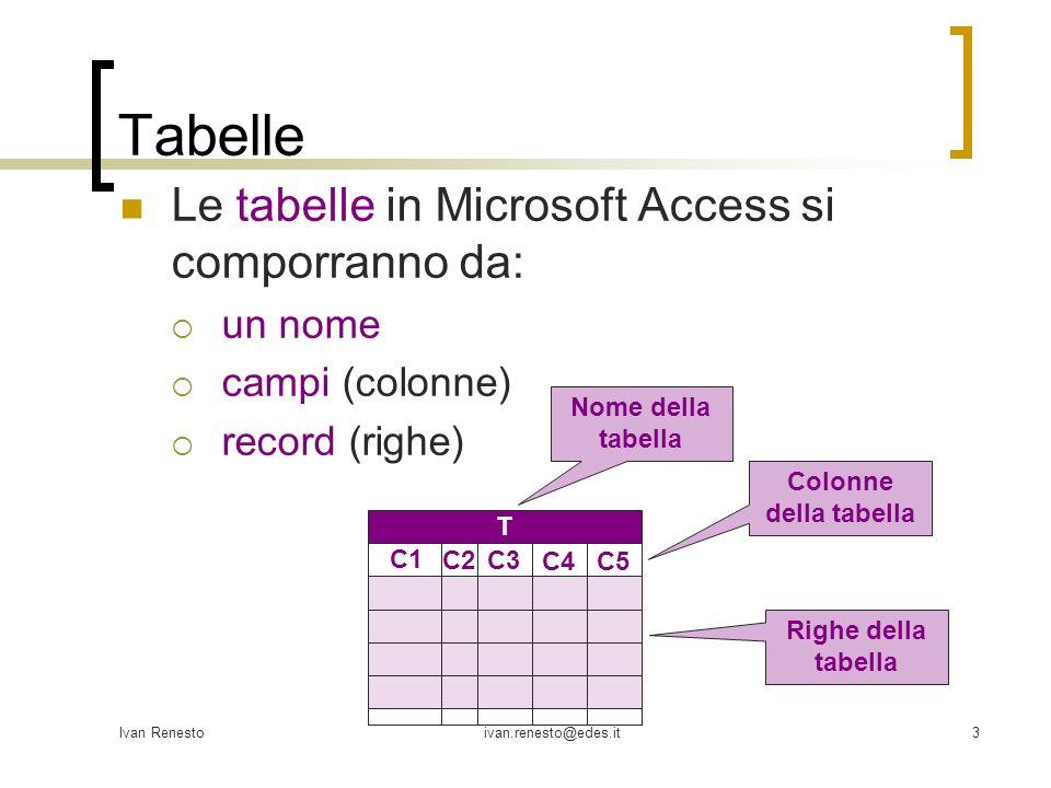 Ivan Renestoivan.renesto@edes.it3 Tabelle Le tabelle in Microsoft Access si comporranno da: un nome campi (colonne) record (righe) C1 C2C3 C4C5 T Nome