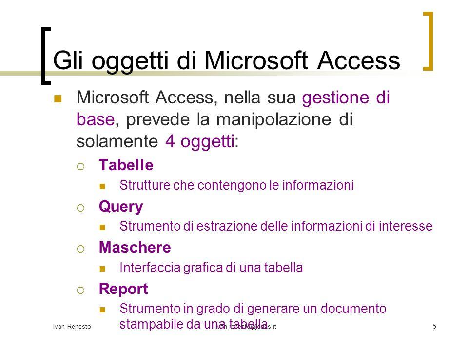 Ivan Renestoivan.renesto@edes.it5 Gli oggetti di Microsoft Access Microsoft Access, nella sua gestione di base, prevede la manipolazione di solamente