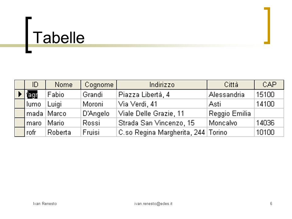 Ivan Renestoivan.renesto@edes.it6 Tabelle