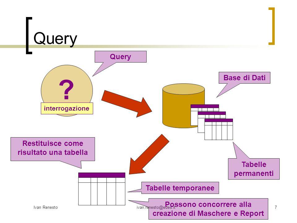 Ivan Renestoivan.renesto@edes.it7 Query Base di Dati Query ? interrogazione Restituisce come risultato una tabella Tabelle permanenti Tabelle temporan