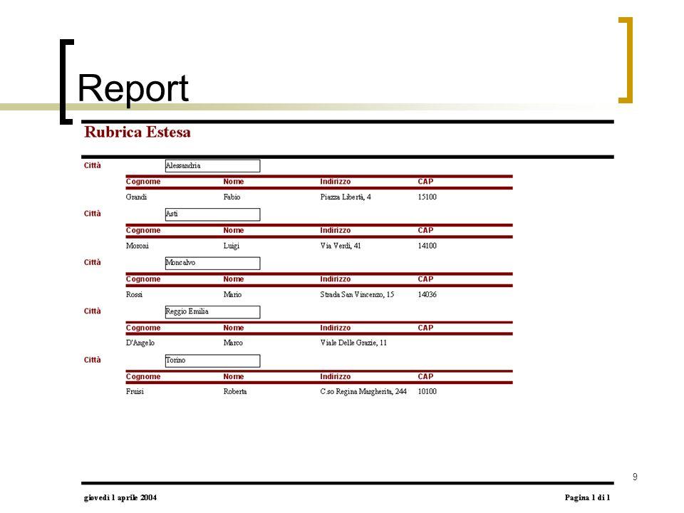 Ivan Renestoivan.renesto@edes.it9 Report
