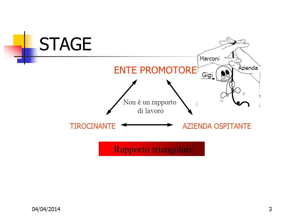04/04/20143 STAGE ENTE PROMOTORE TIROCINANTE AZIENDA OSPITANTE Rapporto triangolare Non è un rapporto di lavoro Marconi Azienda Gigi
