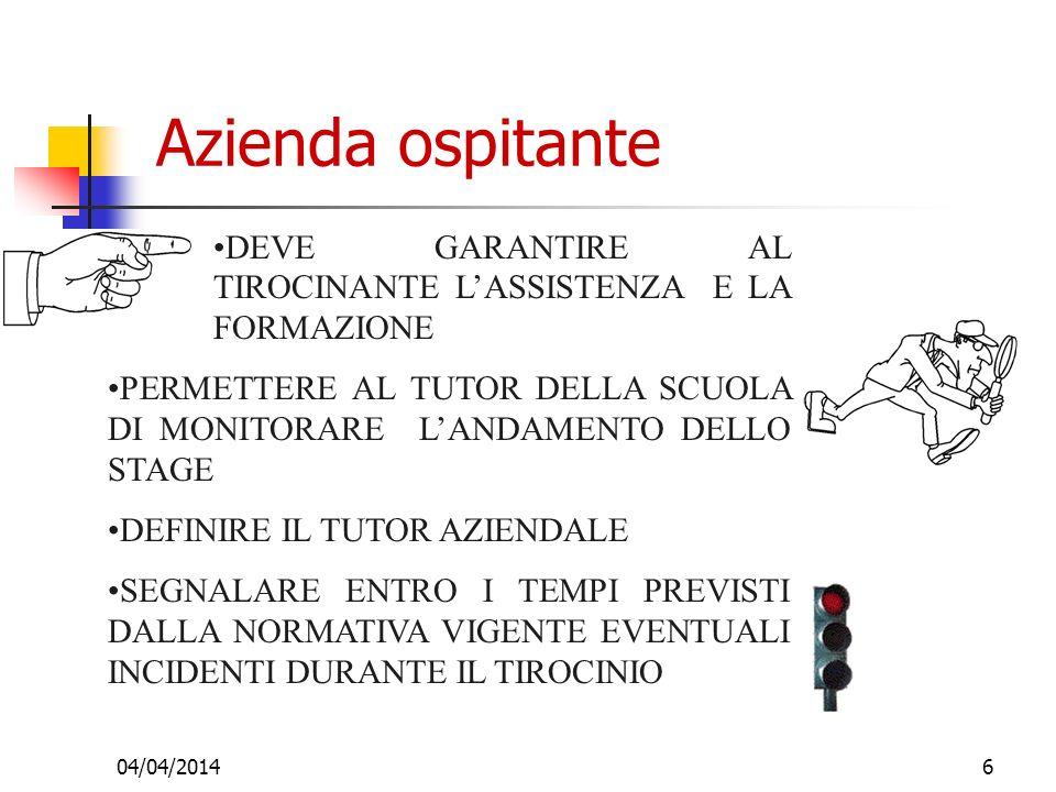 04/04/20146 DEVE GARANTIRE AL TIROCINANTE LASSISTENZA E LA FORMAZIONE PERMETTERE AL TUTOR DELLA SCUOLA DI MONITORARE LANDAMENTO DELLO STAGE DEFINIRE I