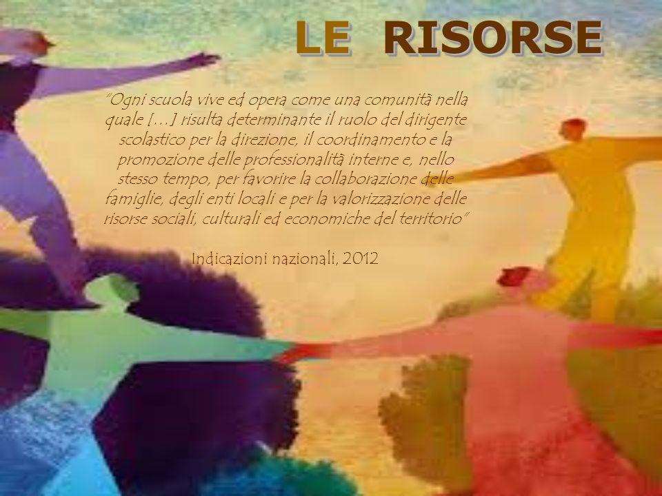 LE RISORSE LE RISORSE Ogni scuola vive ed opera come una comunità nella quale […] risulta determinante il ruolo del dirigente scolastico per la direzi