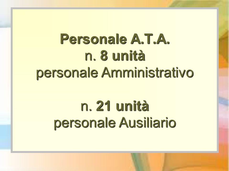 Personale A.T.A. n. 8 unità personale Amministrativo n. 21 unità personale Ausiliario