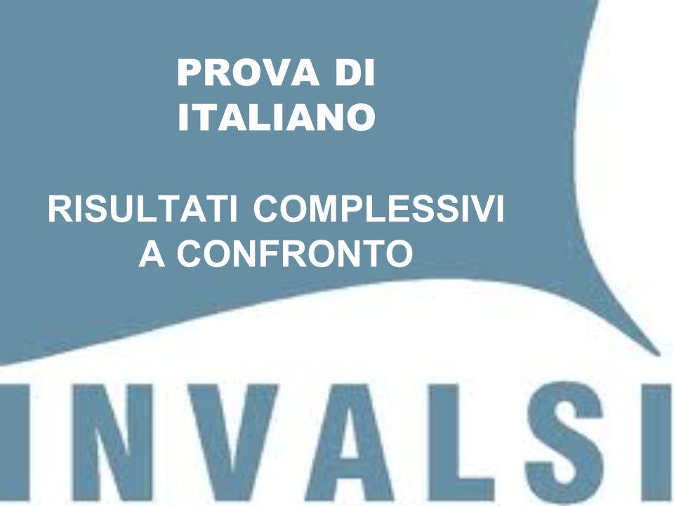 PROVA DI ITALIANO RISULTATI COMPLESSIVI A CONFRONTO