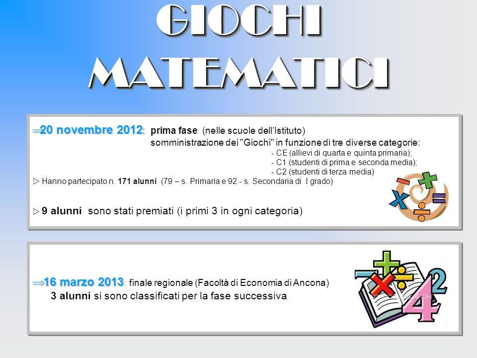 20 novembre 2012 20 novembre 2012 : prima fase (nelle scuole dellIstituto) somministrazione dei