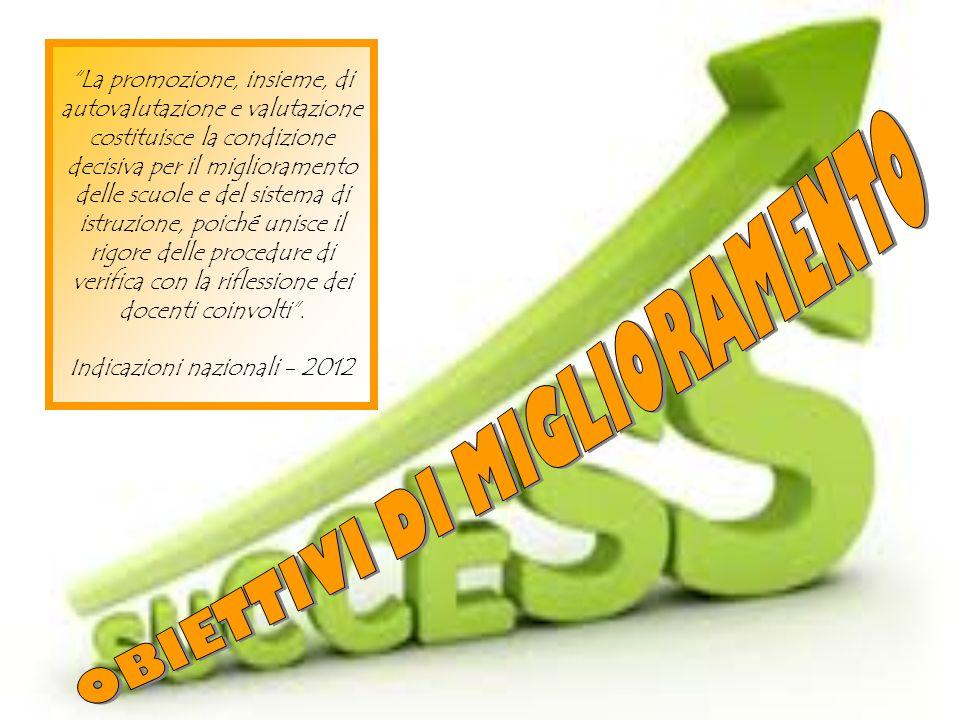 La promozione, insieme, di autovalutazione e valutazione costituisce la condizione decisiva per il miglioramento delle scuole e del sistema di istruzi
