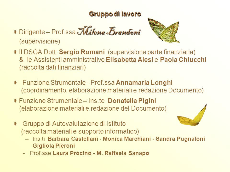 Gruppo di lavoro Milena Brandoni Dirigente – Prof.ssa Milena Brandoni (supervisione) Il DSGA Dott. Sergio Romani (supervisione parte finanziaria) & le