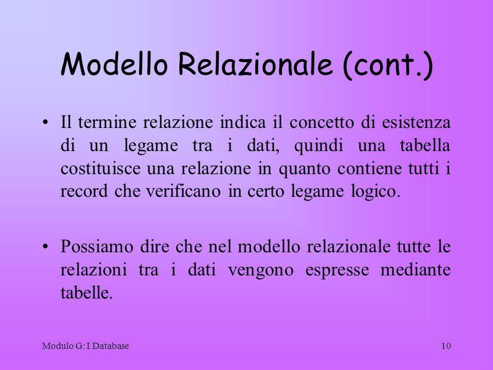 Modulo G: I Database10 Modello Relazionale (cont.) Il termine relazione indica il concetto di esistenza di un legame tra i dati, quindi una tabella co