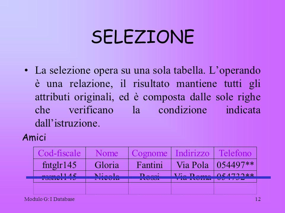 Modulo G: I Database12 SELEZIONE La selezione opera su una sola tabella. Loperando è una relazione, il risultato mantiene tutti gli attributi original