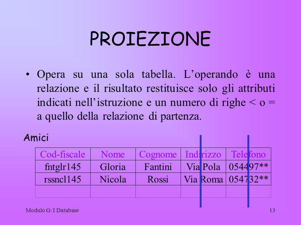 Modulo G: I Database13 PROIEZIONE Opera su una sola tabella. Loperando è una relazione e il risultato restituisce solo gli attributi indicati nellistr