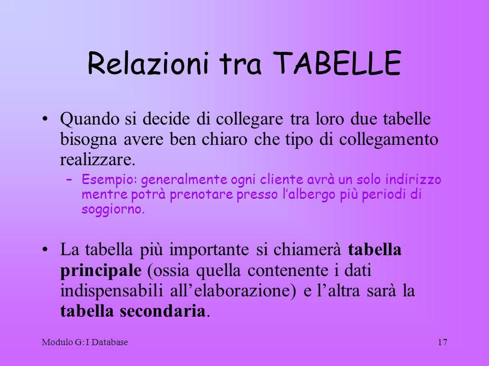 Modulo G: I Database17 Relazioni tra TABELLE Quando si decide di collegare tra loro due tabelle bisogna avere ben chiaro che tipo di collegamento real