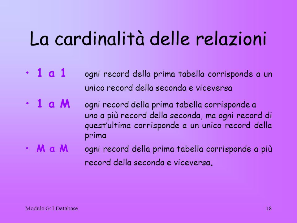 Modulo G: I Database18 La cardinalità delle relazioni 1 a 1 ogni record della prima tabella corrisponde a un unico record della seconda e viceversa 1