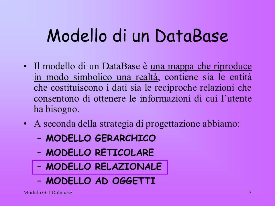Modulo G: I Database5 Modello di un DataBase Il modello di un DataBase è una mappa che riproduce in modo simbolico una realtà, contiene sia le entità