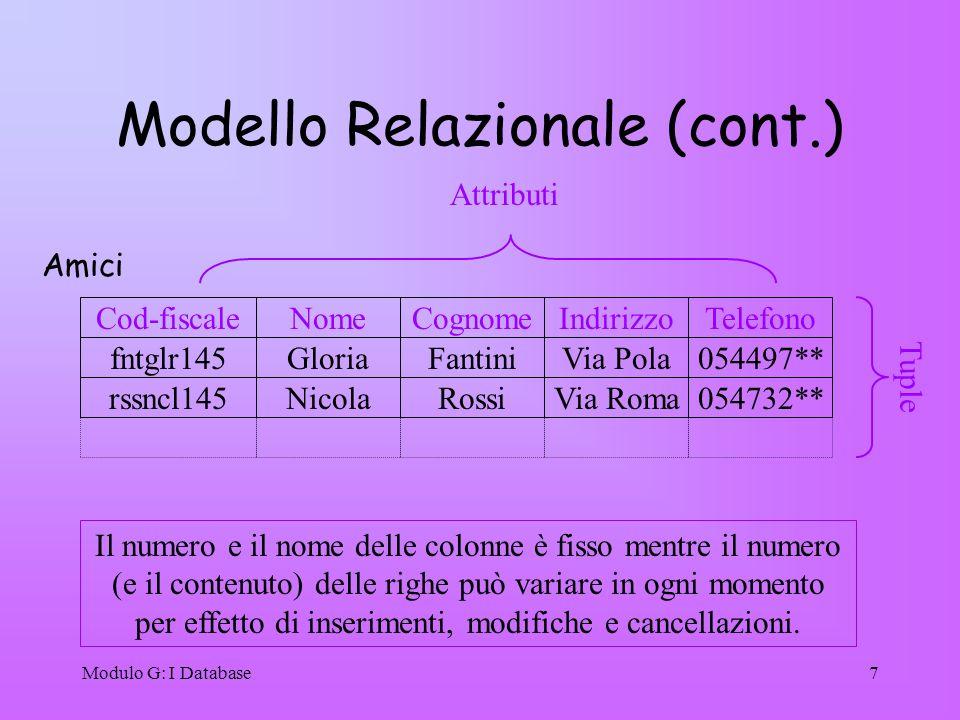 Modulo G: I Database7 Modello Relazionale (cont.) NomeCognomeIndirizzoCod-fiscale Amici GloriaFantiniVia Polafntglr145 NicolaRossiVia Romarssncl145 Te