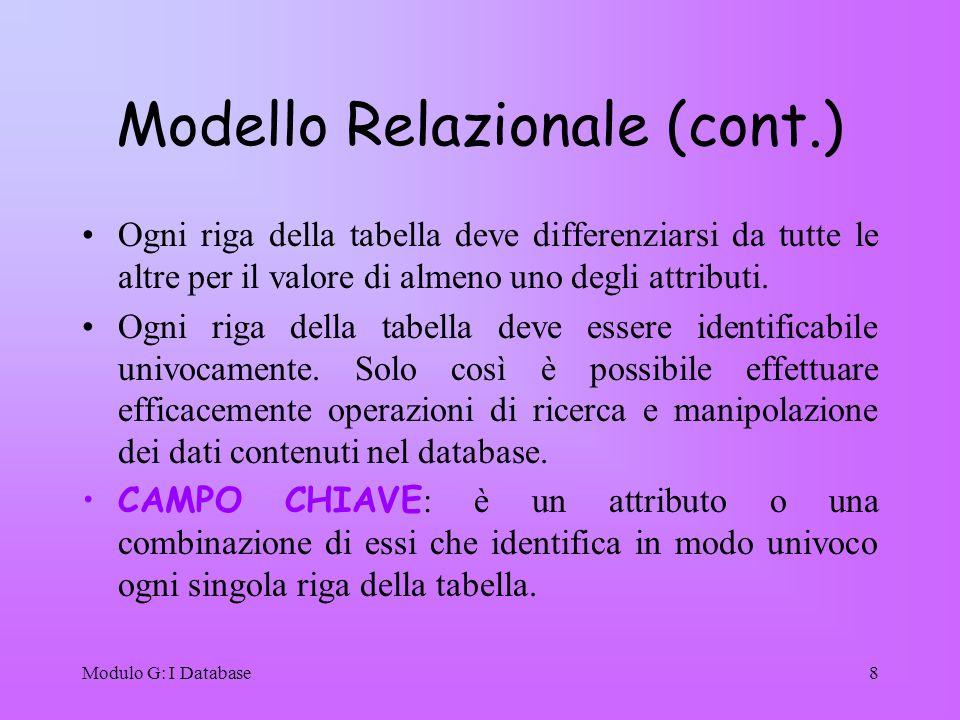 Modulo G: I Database8 Modello Relazionale (cont.) Ogni riga della tabella deve differenziarsi da tutte le altre per il valore di almeno uno degli attr