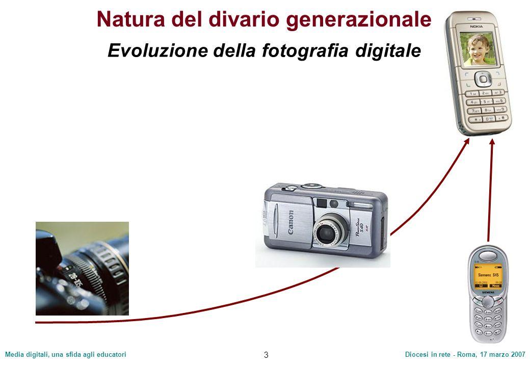 Media digitali, una sfida agli educatoriDiocesi in rete - Roma, 17 marzo 2007 3 Natura del divario generazionale Evoluzione della fotografia digitale