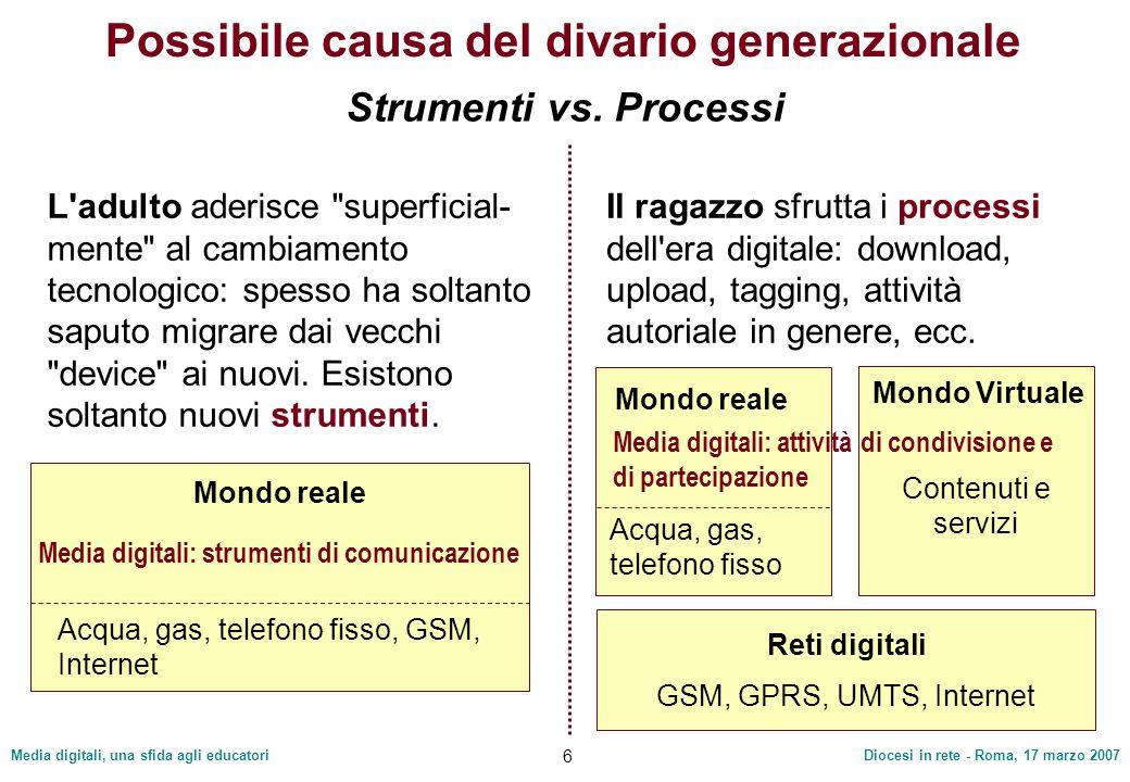Media digitali, una sfida agli educatoriDiocesi in rete - Roma, 17 marzo 2007 6 Possibile causa del divario generazionale Strumenti vs. Processi L'adu