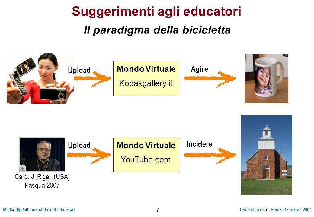 Media digitali, una sfida agli educatoriDiocesi in rete - Roma, 17 marzo 2007 7 Suggerimenti agli educatori Mondo Virtuale Kodakgallery.it Upload Agir