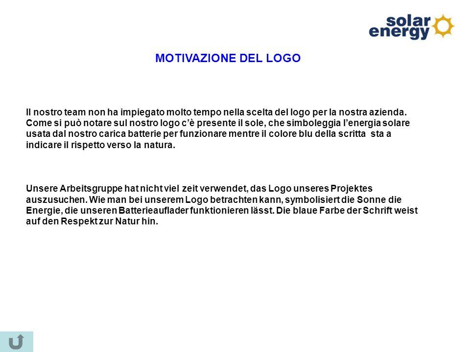 Il nostro team non ha impiegato molto tempo nella scelta del logo per la nostra azienda.