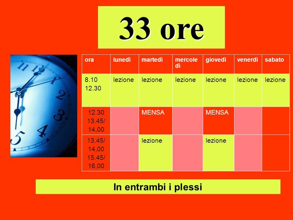 33 ore oralunedìmartedìmercole dì giovedìvenerdìsabato 8.10 12.30 lezione 12.30 13.45/ 14,00 MENSA 13.45/ 14,00 15.45/ 16,00 lezione In entrambi i plessi