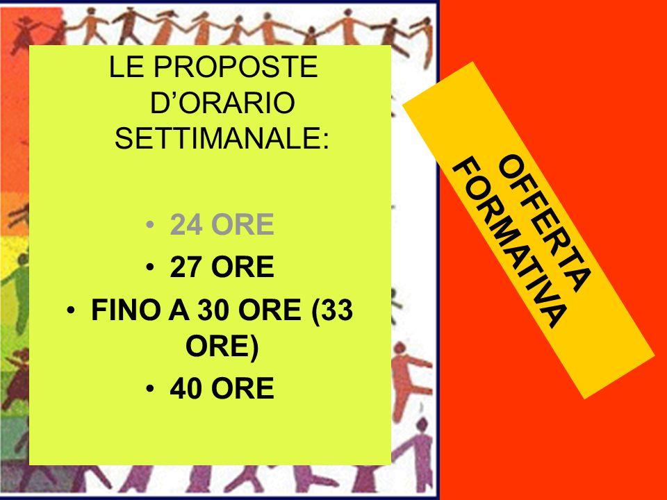 LE PROPOSTE DORARIO SETTIMANALE: 24 ORE 27 ORE FINO A 30 ORE (33 ORE) 40 ORE OFFERTA FORMATIVA