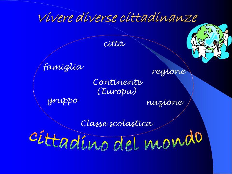 Vivere diverse cittadinanze Classe scolastica gruppo famiglia città regione nazione Continente (Europa)