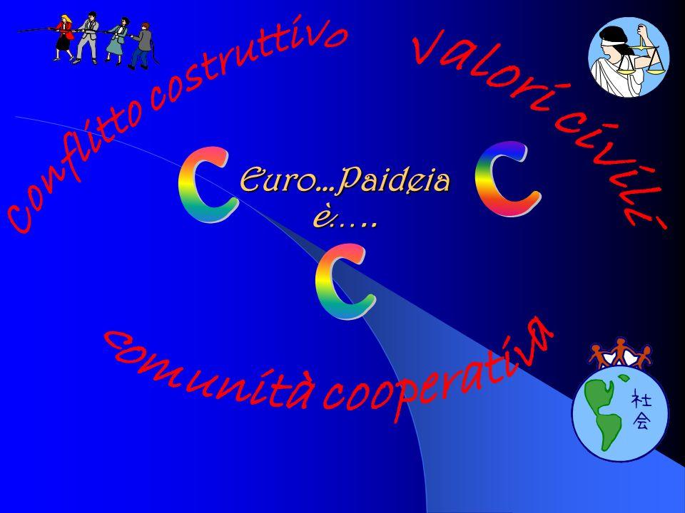 Euro…Paideia è…..
