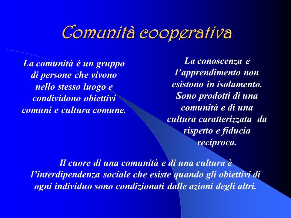 Comunità cooperativa La comunità è un gruppo di persone che vivono nello stesso luogo e condividono obiettivi comuni e cultura comune.