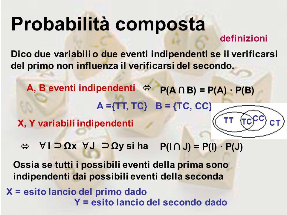 Probabilità composta definizioni X, Y variabili indipendenti A, B eventi indipendenti I Ωx J Ωy si ha A A P(I J) = P(I) · P(J) P(A B) = P(A) · P(B) Di