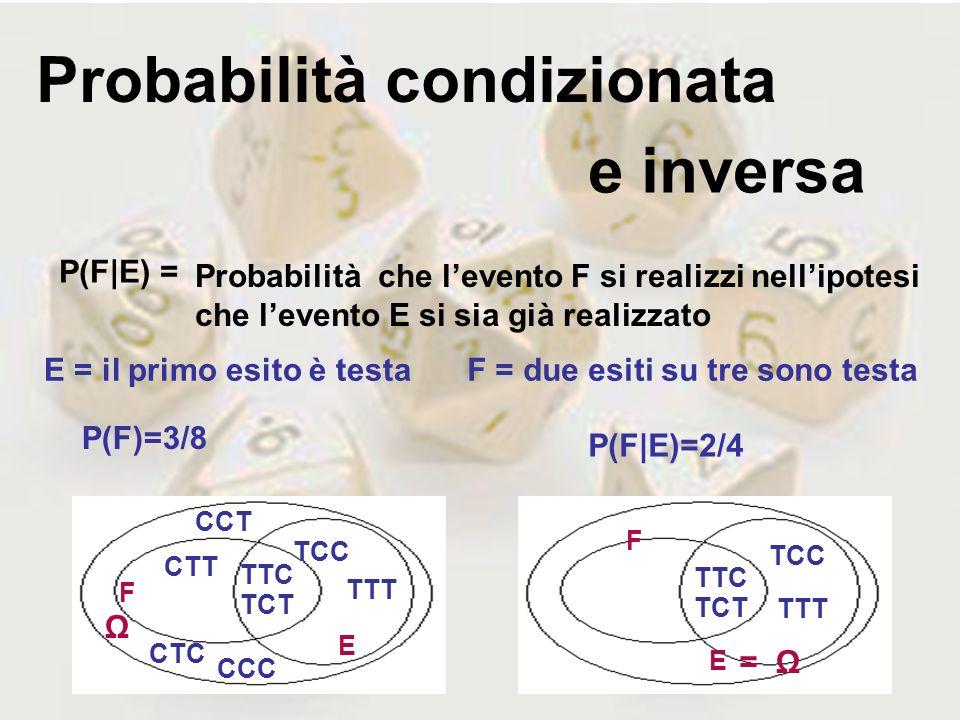 Probabilità condizionata e inversa P(F|E) = Probabilità che levento F si realizzi nellipotesi che levento E si sia già realizzato F = due esiti su tre