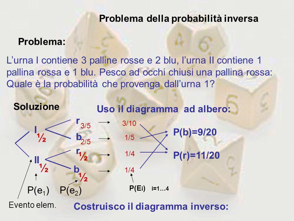 Problema della probabilità inversa Problema: Lurna I contiene 3 palline rosse e 2 blu, lurna II contiene 1 pallina rossa e 1 blu. Pesco ad occhi chius
