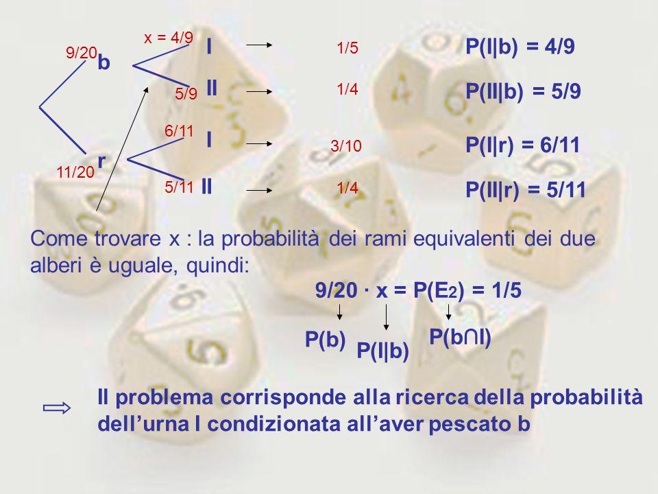 b r I II I 9/20 11/20 x = 4/9 5/9 6/11 5/11 Come trovare x : la probabilità dei rami equivalenti dei due alberi è uguale, quindi: 9/20 · x = P(E 2 ) =