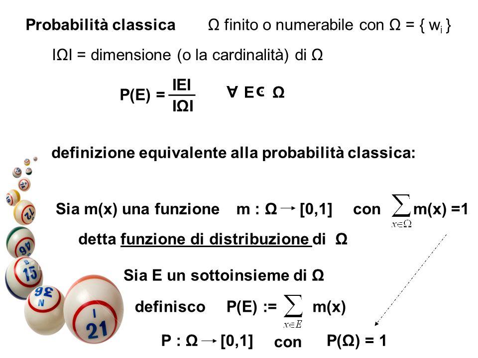 Probabilità classica Ω finito o numerabile con Ω = { w i } IΩI = dimensione (o la cardinalità) di Ω P(E) = IEI IΩIIΩI ___ E Ω A definizione equivalent