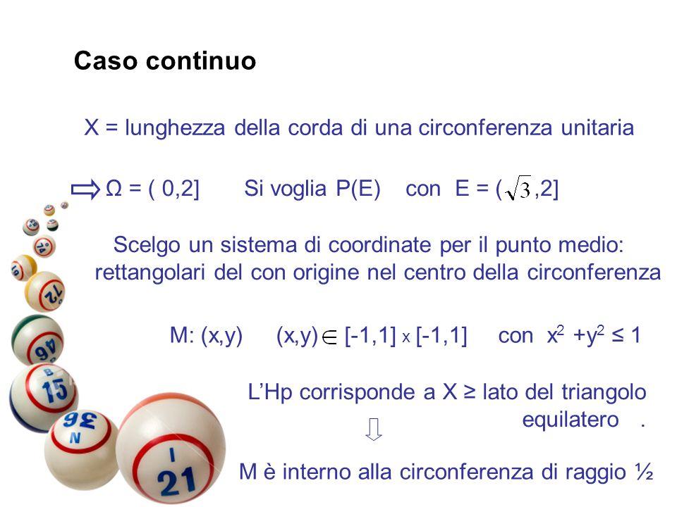 X = lunghezza della corda di una circonferenza unitaria Ω = ( 0,2]Si voglia P(E) con E = (,2] Scelgo un sistema di coordinate per il punto medio: rett