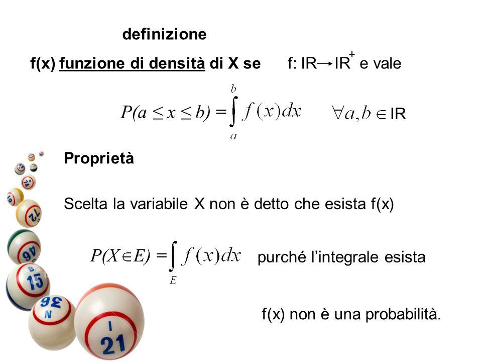 definizione f(x) funzione di densità di X se f: IR IR e vale P(a x b) = IR Scelta la variabile X non è detto che esista f(x) + f(x) non è una probabil