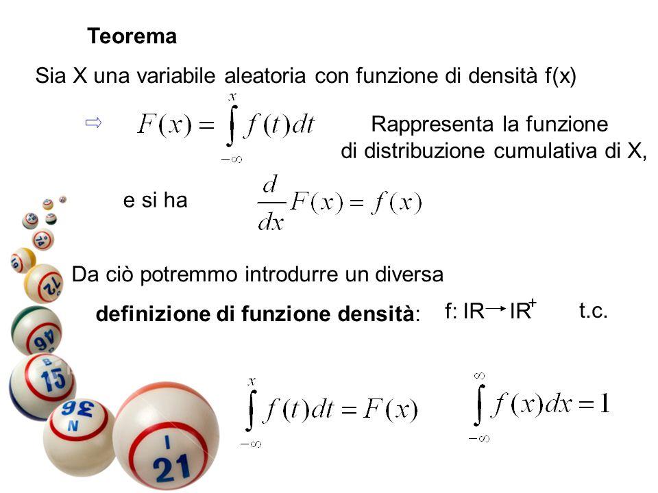 Sia X una variabile aleatoria con funzione di densità f(x) Teorema Rappresenta la funzione di distribuzione cumulativa di X, e si ha Da ciò potremmo i