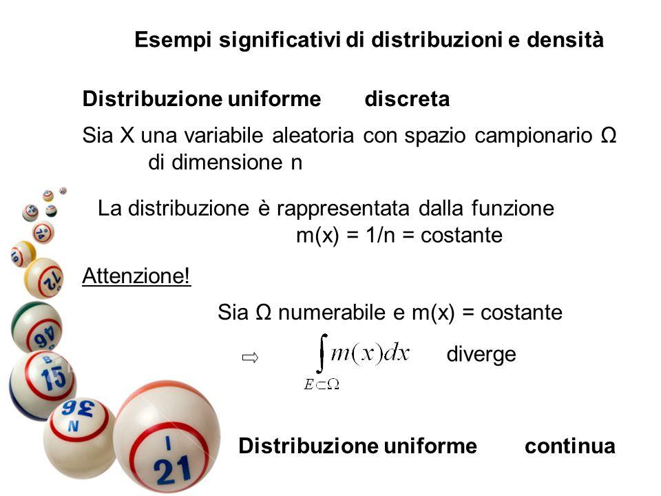 Esempi significativi di distribuzioni e densità Distribuzione uniforme discreta Sia X una variabile aleatoria con spazio campionario Ω di dimensione n