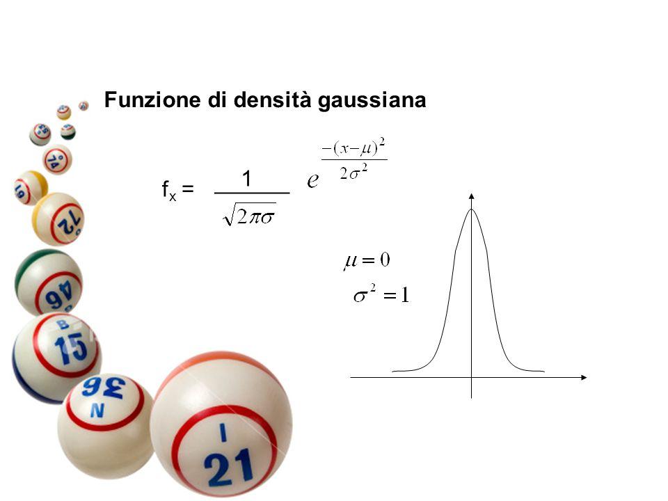 Funzione di densità gaussiana f x = ______ 1
