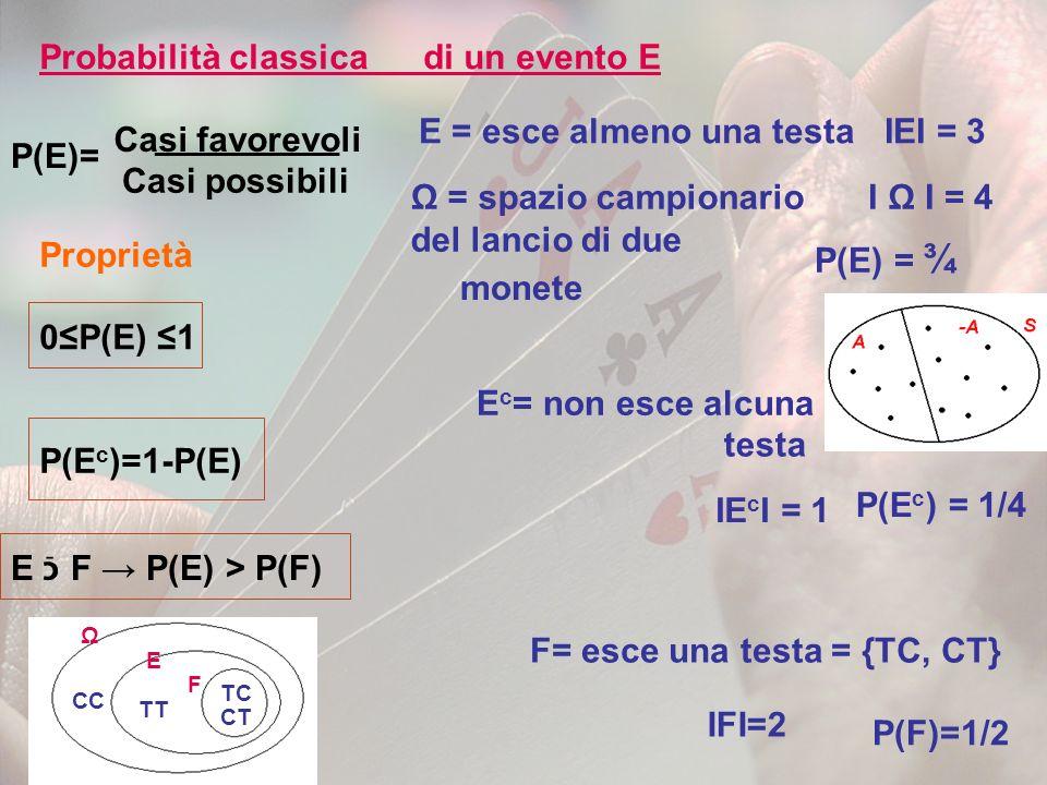 Probabilità classica di un evento E _____________ P(E)= Casi favorevoli Casi possibili Proprietà E = esce almeno una testaIEI = 3 Ω = spazio campionar