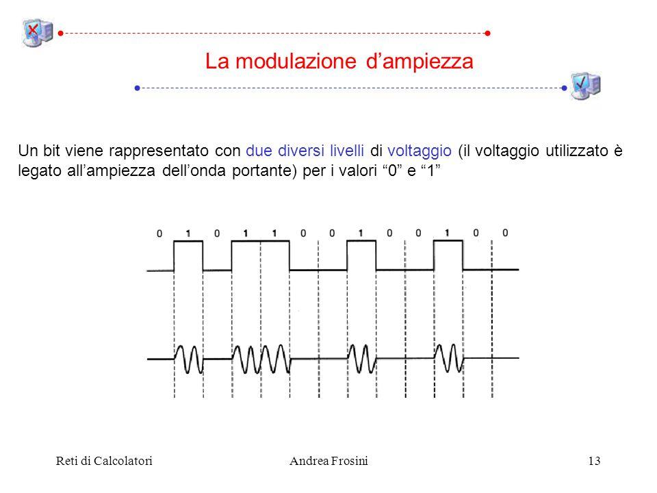 Reti di CalcolatoriAndrea Frosini13 La modulazione dampiezza Un bit viene rappresentato con due diversi livelli di voltaggio (il voltaggio utilizzato
