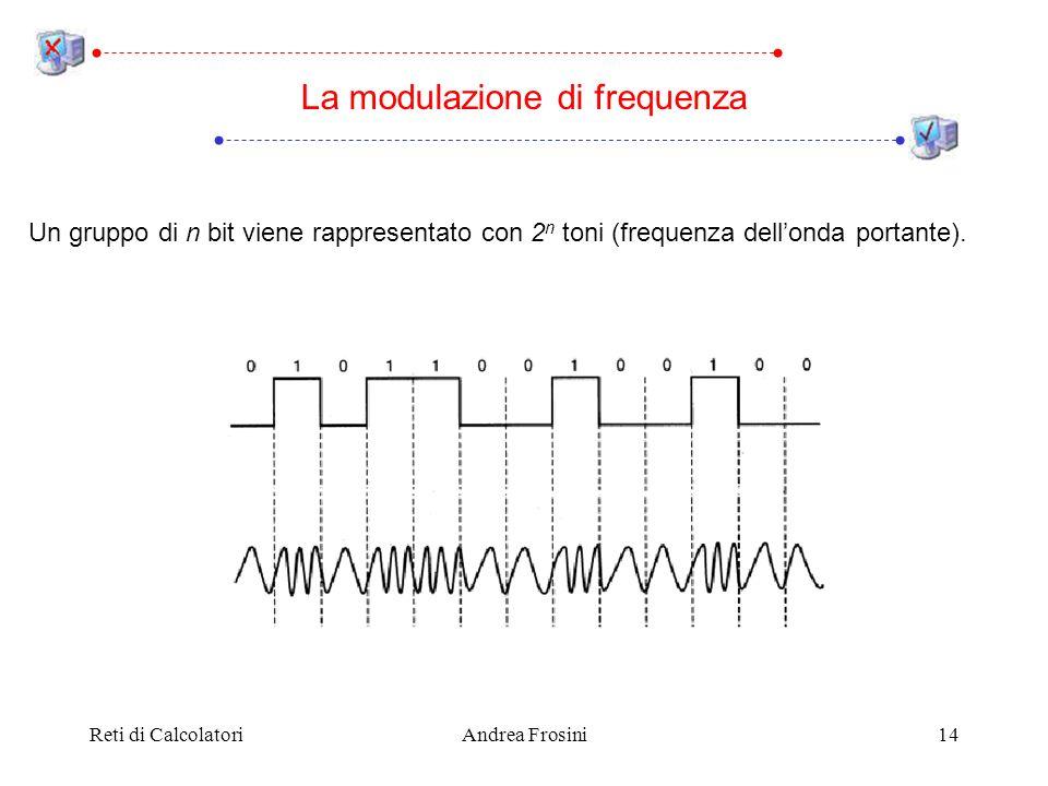 Reti di CalcolatoriAndrea Frosini14 Un gruppo di n bit viene rappresentato con 2 n toni (frequenza dellonda portante). La modulazione di frequenza