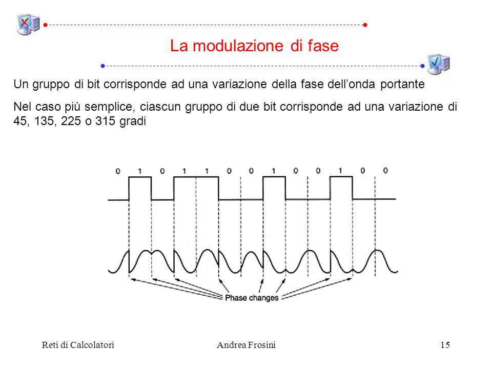 Reti di CalcolatoriAndrea Frosini15 Un gruppo di bit corrisponde ad una variazione della fase dellonda portante Nel caso più semplice, ciascun gruppo
