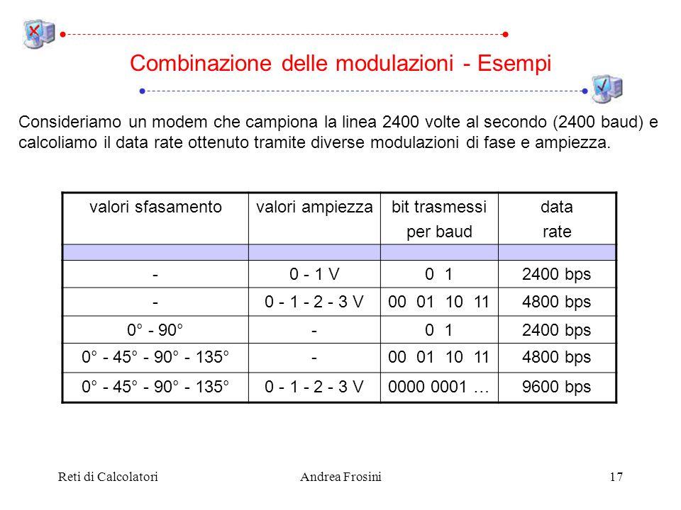 Reti di CalcolatoriAndrea Frosini17 Combinazione delle modulazioni - Esempi Consideriamo un modem che campiona la linea 2400 volte al secondo (2400 ba