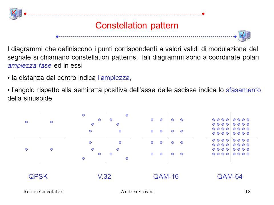Reti di CalcolatoriAndrea Frosini18 Constellation pattern I diagrammi che definiscono i punti corrispondenti a valori validi di modulazione del segnal