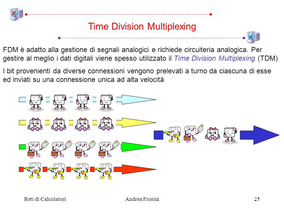 Reti di CalcolatoriAndrea Frosini25 FDM è adatto alla gestione di segnali analogici e richiede circuiteria analogica. Per gestire al meglio i dati dig