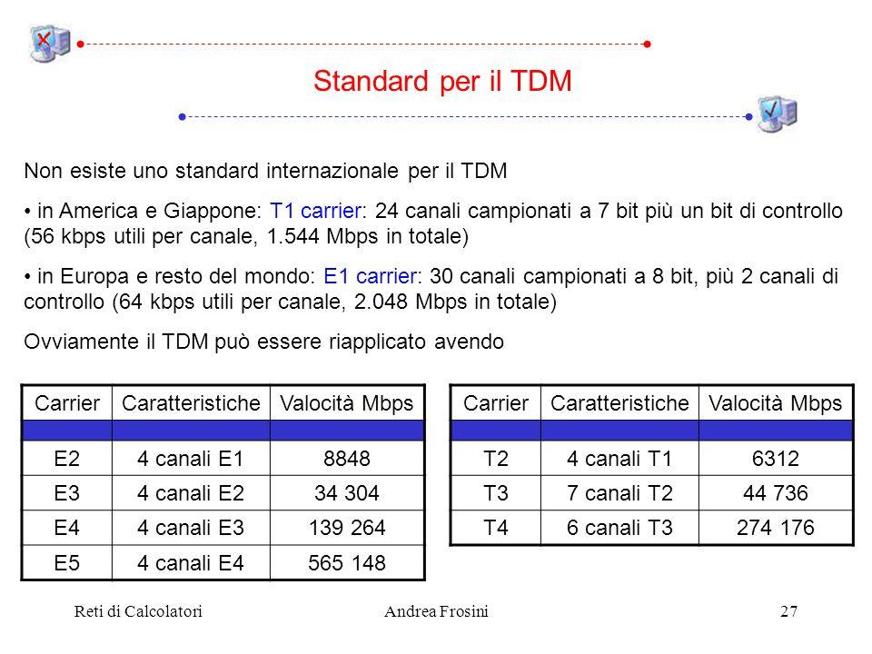 Reti di CalcolatoriAndrea Frosini27 Standard per il TDM Non esiste uno standard internazionale per il TDM in America e Giappone: T1 carrier: 24 canali